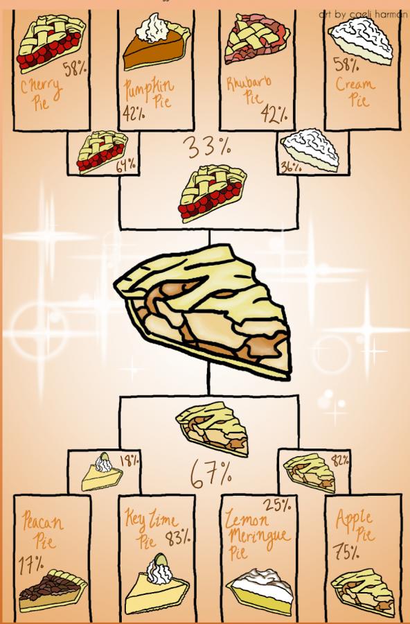 Hap-Pie Thanksgiving!